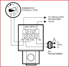 honeywell zone valve wiring colours honeywell honeywell zone valve wiring diagram wiring diagram on honeywell zone valve wiring colours