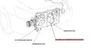 century ac motor wiring diagram images wiring harness wiring diagram wiring schematics on