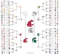 wsu cougars have best logo in college