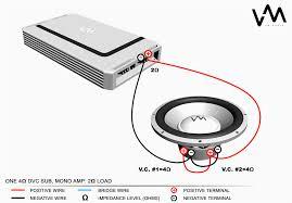 audiobahn wiring diagram house wiring diagrams \u2022 wiring diagrams 2 channel amp wiring diagram at Amp Wiring Diagram Crutchfield