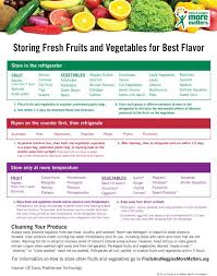 Click To Learn How To Store Your Fresh Fruits And Vegetables