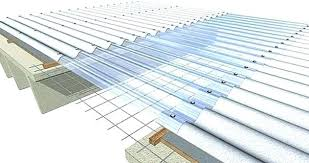 corrugated polycarbonate roof panel translucent roof panels panel corrugated fiberglass with regard to translucent roof panels