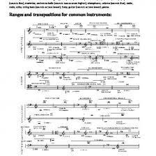 B Flat Clarinet Transposition Chart Transposing Chart Bb Eb Saxophones 34wmew09xwl7