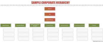 Sample Corporate Hierarchy Corporate Structure Chart