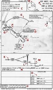 Jeppesen Ifr Chart Symbols 62 Bright Jeppersen Chart