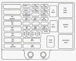 fuse box for chevy express van electrical drawing wiring diagram \u2022 chevy express 3500 fuse box diagram chevrolet express 1997 fuse box diagram auto genius rh autogenius info 2004 chevy express fuse box diagram fuse box 2001 chevy express van
