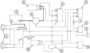 bolens starter wiring diagram bolens wiring diagrams bolens wiring diagram bolens wiring diagrams