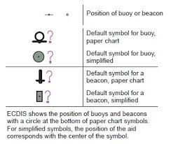 Buoy Symbols Chart Overviewbuoyposition Jpg