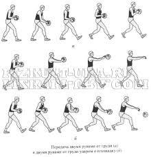 Передача мяча двумя руками от груди ФизкультУРА Передача мяча двумя руками от груди