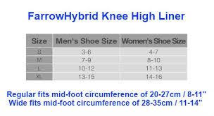 Jobst Farrowhybrid Adi 20 30 Mmhg Knee High Foot Compression