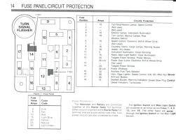 1985 ford 150 fuse box wiring diagram technic 1985 ford f 150 fuse panel diagram wiring diagram repair guides