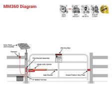 outstanding wilkinson pickups wiring diagram festooning best mighty mite loaded pickguard wiring diagram amazing mighty mite wiring diagram gallery best image schematics