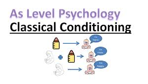 Example Of Classical Conditioning As Psychology Classical Conditioning Youtube