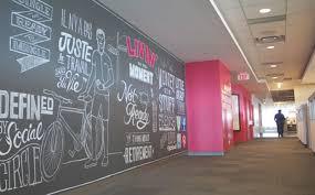 Office Design Blog Gorgeous Wallpaper Ink Interior Design Blog Lifestyle Blog Artnak