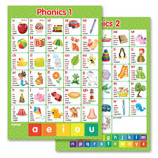 Phonemes And Graphemes Chart A3 Phonics Phoneme Grapheme Education Posters Funky Monkey