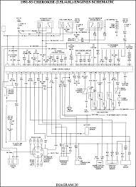 1994 jeep cherokee stereo wiring diagram boulderrail org 91 Jeep Cherokee Wiring Diagram wiring diagram of stereo 91 jeep wire endearing enchanting 1994 1991 jeep cherokee wiring diagram
