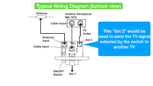 wiring diagram for rv tv wiring diagram option wiring diagram for rv tv wiring diagram show wiring diagram for rv tv