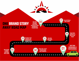 Cal Poly Pomona Graphic Design Roadmap Infographic Design 20 One Brand Story Away Roadmap
