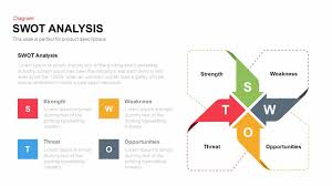 Swot Analysis Powerpoint Template And Keynote