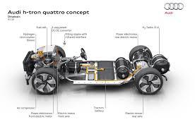 electric car motor diagram. Unique Car Joseph Capparella January 11 2016 For Electric Car Motor Diagram C