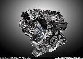 2018 audi 2 0 tfsi engine. beautiful engine another  with 2018 audi 2 0 tfsi engine e