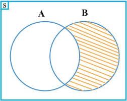 Contoh Diagram Venn Komplemen Contoh Diagram Venn Komplemen Rome Fontanacountryinn Com