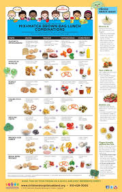 Mix Match Brown Bag Lunch Combinations In 2019 School