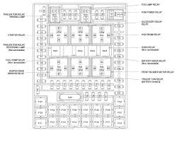 whats the fuse location number for f 150 2007 auxillary power 2004 F150 Fx4 Fuse Box Diagram 2004 F150 Fx4 Fuse Box Diagram #59 2004 f150 fx4 fuse box diagram