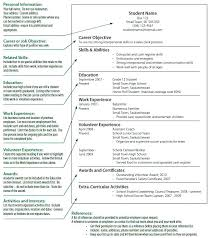 Curriculum Vitae Vs Resume Ideas Of Curriculum Vitae Vs Resume ...