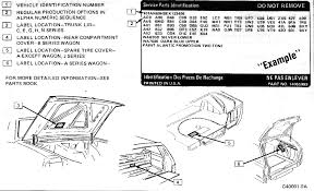 Turbo Regal Vehicle Identification Numbers