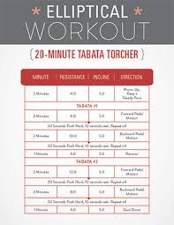 3 Elliptical Workouts For Weight Loss Get Healthy U