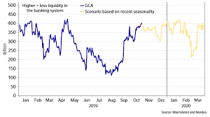 FX weekly: We've got <b>99 problems</b>, but the NOK ain't one   e-Markets