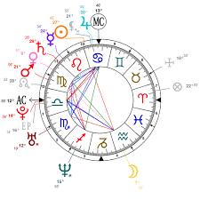 Astrology And Natal Chart Of Keaton Simons Born On 1978 07 20