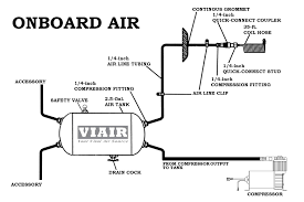 viair 480c wiring diagram wiring diagrams mashups co Lightforce 170 Striker Wiring Diagram hornblasters train horn instruction diagrams for installing our kits Basic Electrical Schematic Diagrams