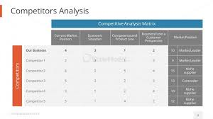 Competitive Analysis Matrix Template Competitors Analysis Pegasus Pitch Deck Ppt Slidemodel