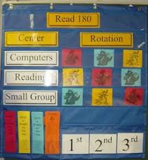 108 Best Read 180 Images Read 180 Reading Teaching Reading