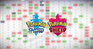 Type Coverage Chart Pokemon Sword And Shield Type Chart Strengths And