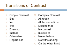 Transistion Words Transition Words