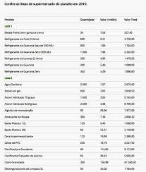 Lista De Compras Para El Supermercado Lista De Compra De Supermercado Tirevi Fontanacountryinn Com