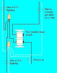 elegant installing under cabinet lighting installing under cabinet lighting wiring diagram 2 installing under cabinet lighting