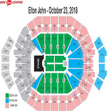 Sir Elton John Farewell Yellow Brick Road Tour Final Tour