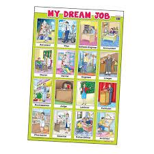 My Dream Chart Educational Chart My Dream Job Bright Spark Enterprises