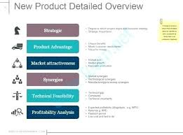 Product Profitability Analysis Excel Product Profitability Analysis Template Templates For