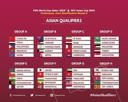 Die 32 mannschaften müssen sich im zuge der wm 2022 qualifikation für die endrunde qualifizieren. Auslosung Der Zweiten Wm Qualifikationsrunde 2022 In Asien
