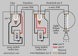 3 way switch wiring electrical 101 3 Wires To Outlet 3 way light switch wiring diagram 1 3 sets of wires to 1 outlet