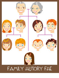 Prepared NOT Scared!: Family History Family Home Evening - It\u0027s ...
