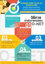 การทดสอบ O-NET ชั้น ป.6 ม.3 และ V-NET ปวช.3 ปีการศึกษา 2563