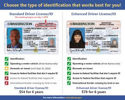 Begin Nwfacts Facts Cards Newspaper Standard-issue Marking On Licenses All The Of Nw Bring - Licensing State Driver com Act Real Help New Compliance Department And With Id Into To