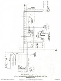 mercruiser ignition wiring diagram wiring diagram sample 1987 mercruiser 350 ignition wiring diagram wiring diagram host mercruiser thunderbolt v ignition wiring diagram 1987