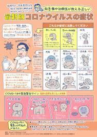 コロナ 喉 の 痛み 方